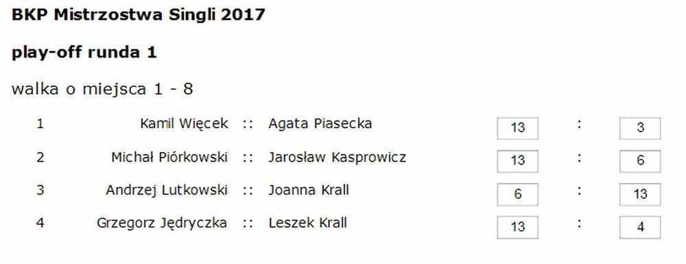 singlove spotkania bowling w mk bowling poznan 48 reviews | 89460